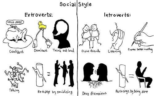 #introvertiert #extravertiert