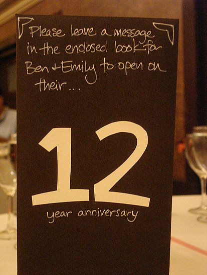 assign each table a different anniversary year, and let the guests at that table write notes to be opened on the first anniversary, second, third, and so on. you can do this is whatever style the wedding is in -so cute!