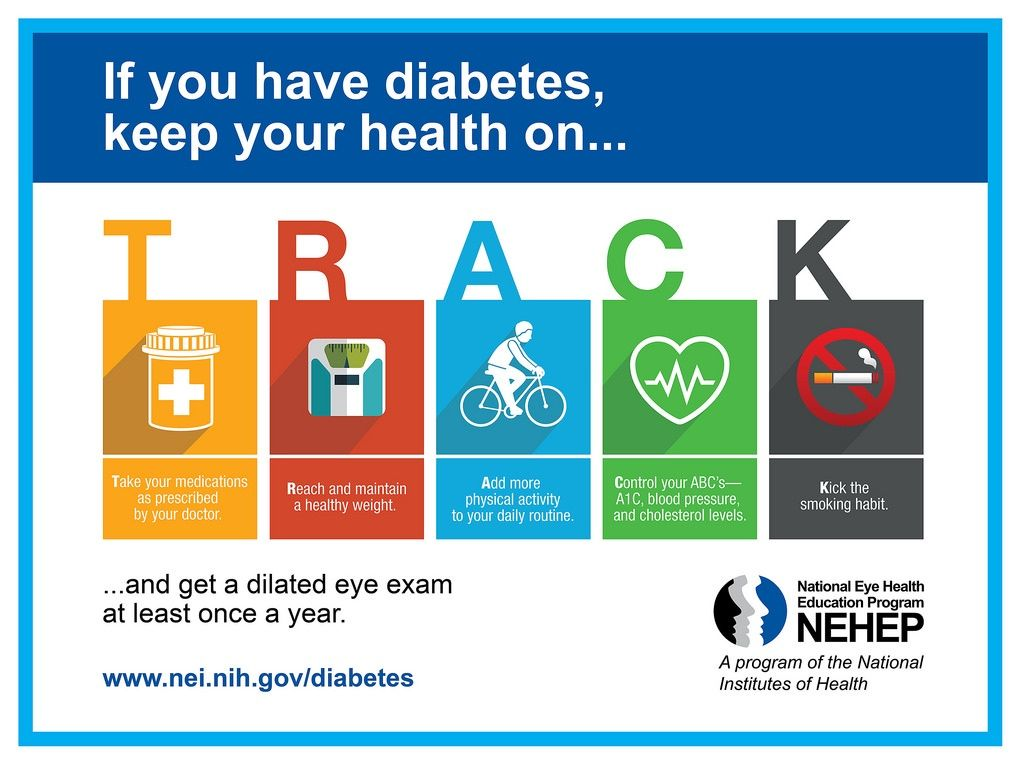 Costa Mesa Urgent Care Diabetes care, Diabetes, National