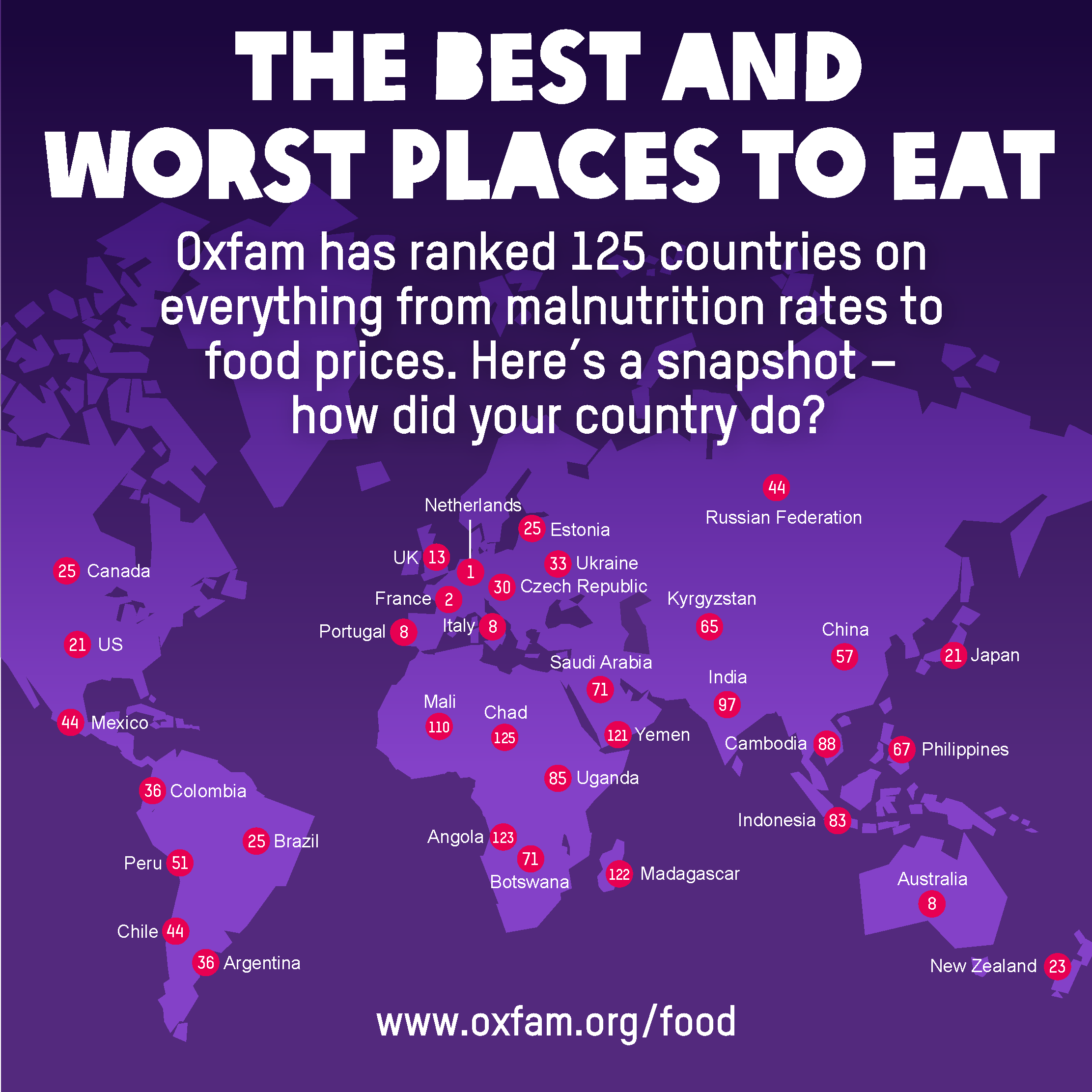 Obesity High Food Prices Poor Quality Food Wrecking Lives From - World no 1 poor country