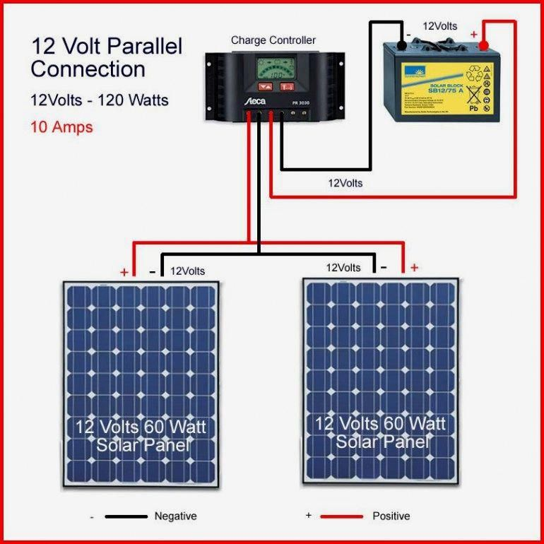 Pin By Andrzej Urbanski On Solar Power Plant In 2020 Solar Power System Solar Panels Solar Energy Panels