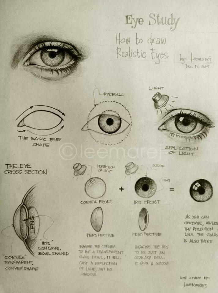 How to draw realistic eyes draw eyes