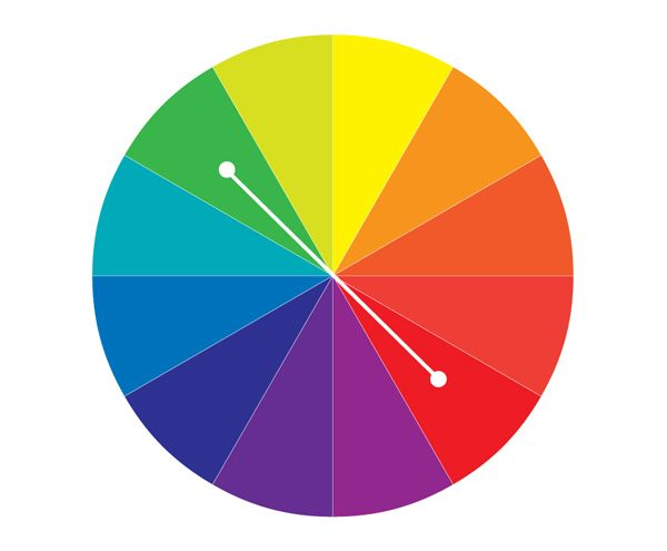 Color wheel chart complimentary colors complementary for Color wheel schemes