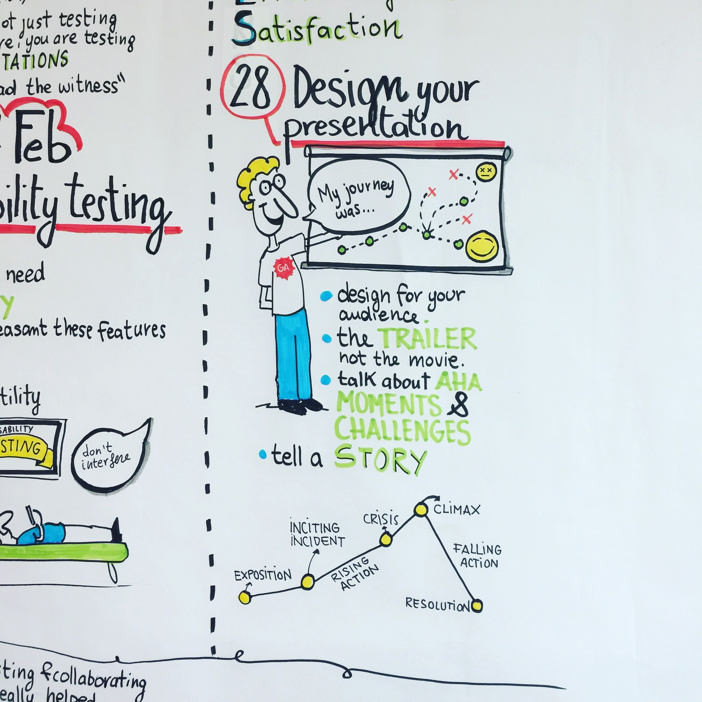 Saramichelazzo  Graphic Recording For General Assembly London