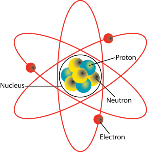 Diagram Of An Atom  Science In Th    Earth Science
