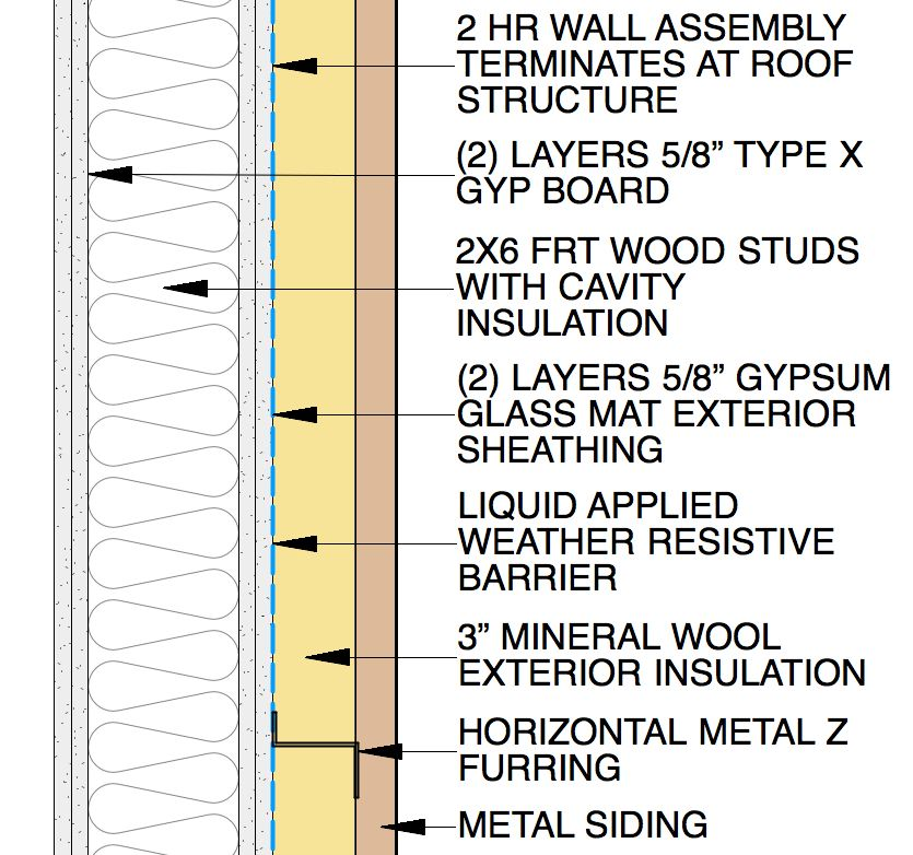 Exterior Wall Assembly In Specification Exterior Insulation Cavity Insulation Metal Siding