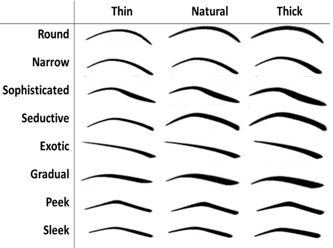 Eyebrows 1 Beauty Pinterest Eyebrow Brows And Thick Eyebrows