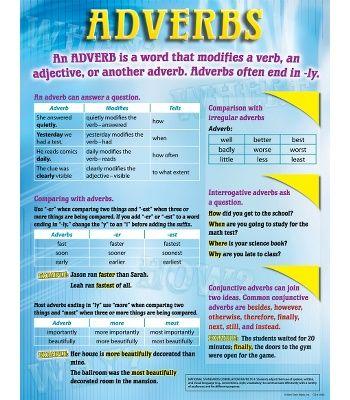 On Holiday Vocabulary Exercises Worksheets Esol Worksheets