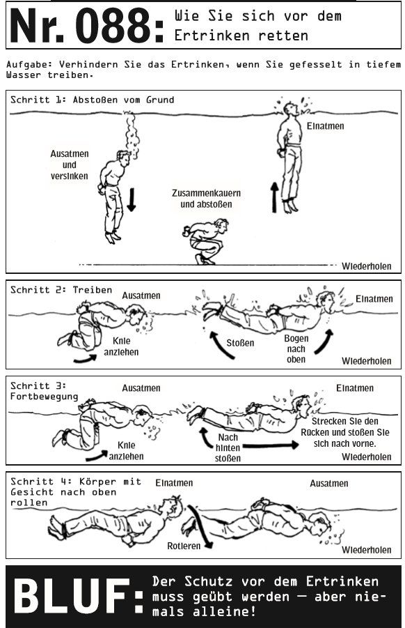 INFOGRAPHIC: A Quick Guide To Shooting Fundamentals   BY: OutdoorHub +  POSTED: 9/2/15 | Survival/Tactical Weapons | Pinterest | Infographic, ...