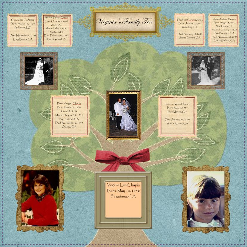 fun family tree scrapbook page design genealogy research sites