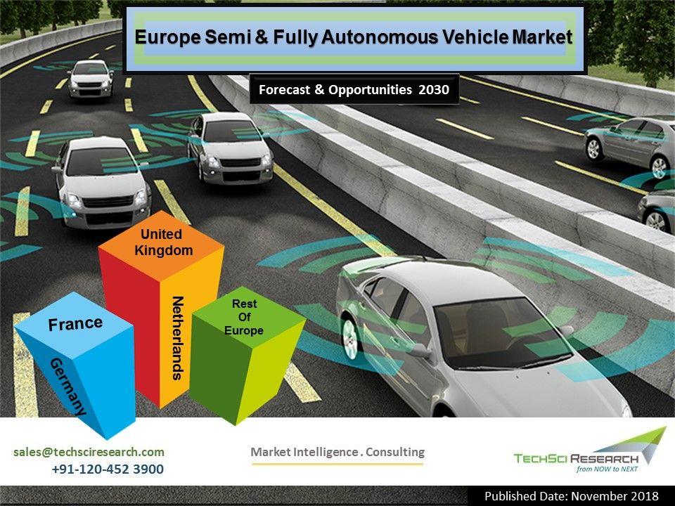 Europe semi and fully autonomous vehicle market size