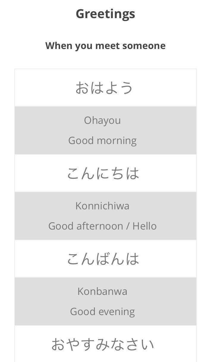 Japanese Greetings Httpnihongo Learningpcwpohayou Japan