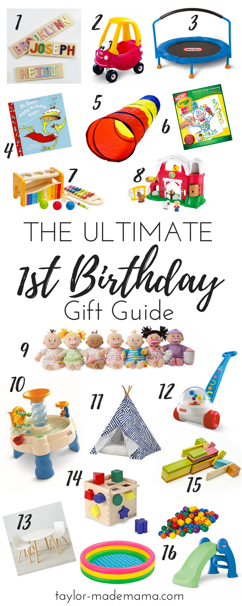Your Ultimate 1st Birthday Gift Guide