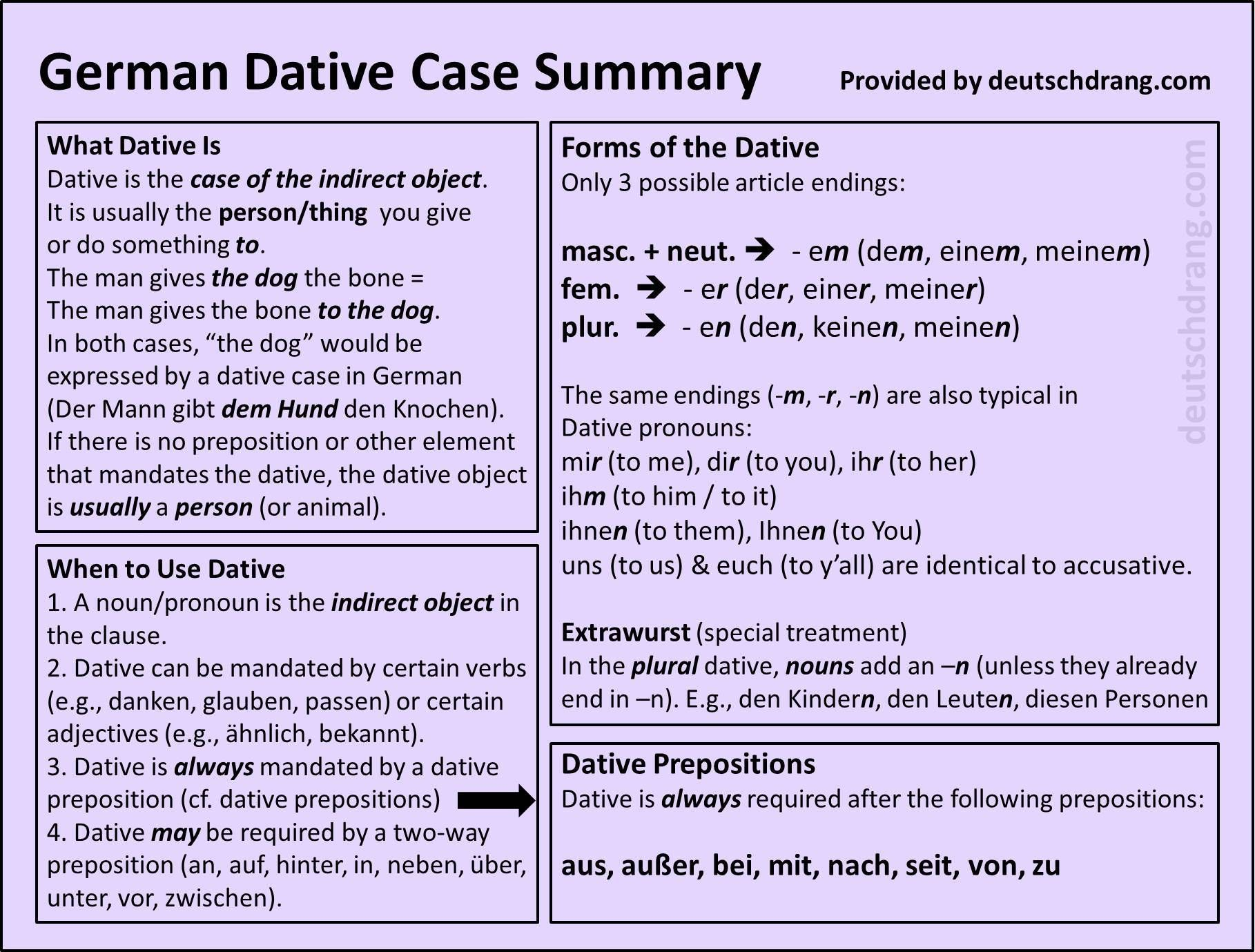 A Quick Summary Of The Dative Case