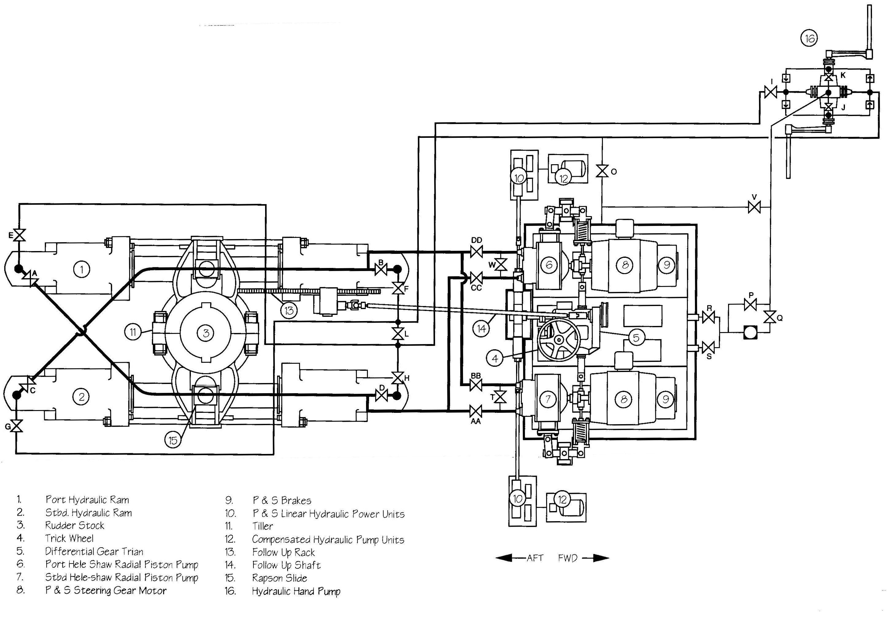 Hydraulic Pump Diagram Di 2020