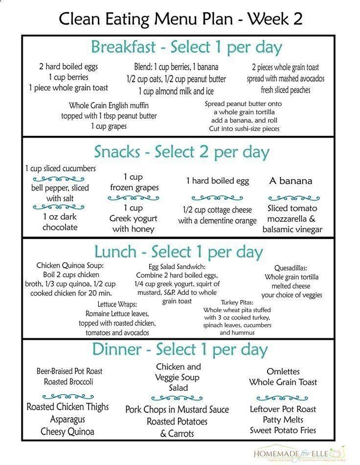 the 3 week diet loss weight plan clean eating menu plan week fre