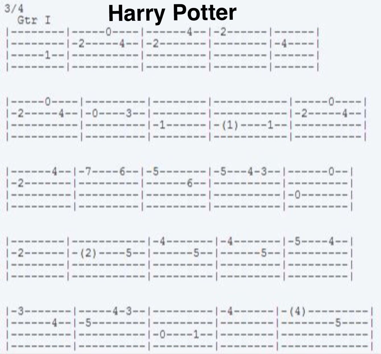 Guitarra With Images Ukulele Songs Ukulele Fingerpicking