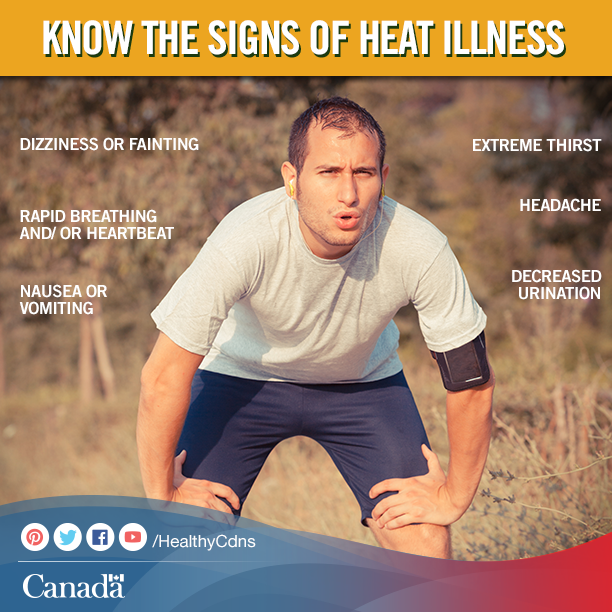 Signs of heat illness can be hard to recognize. Keep this