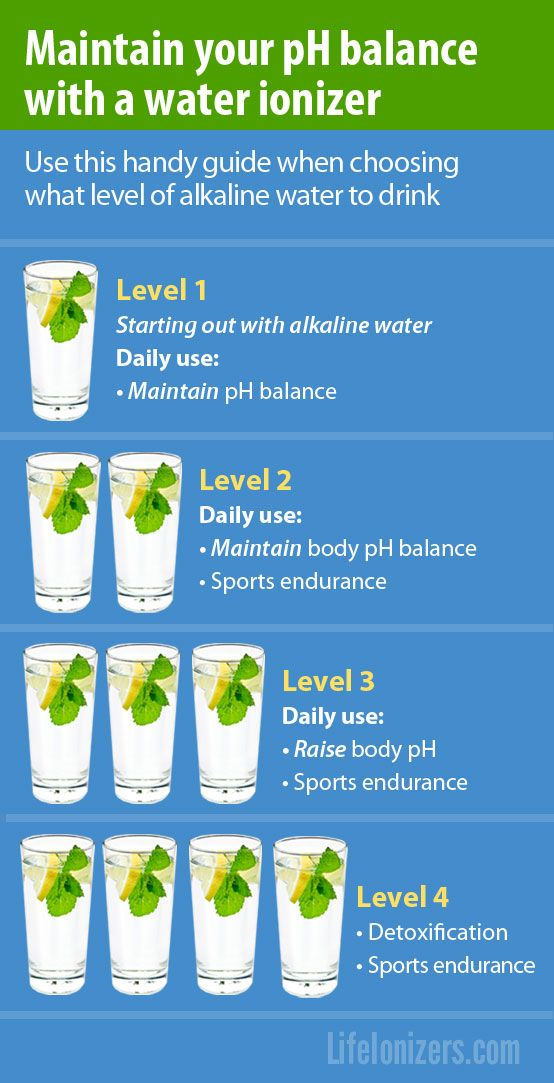 how to maintain water balance in body