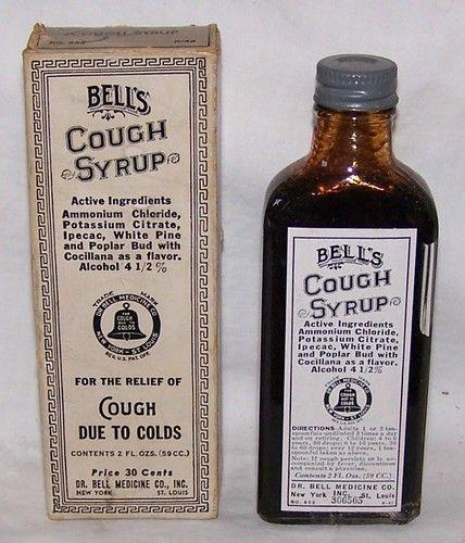 1920s Medicine