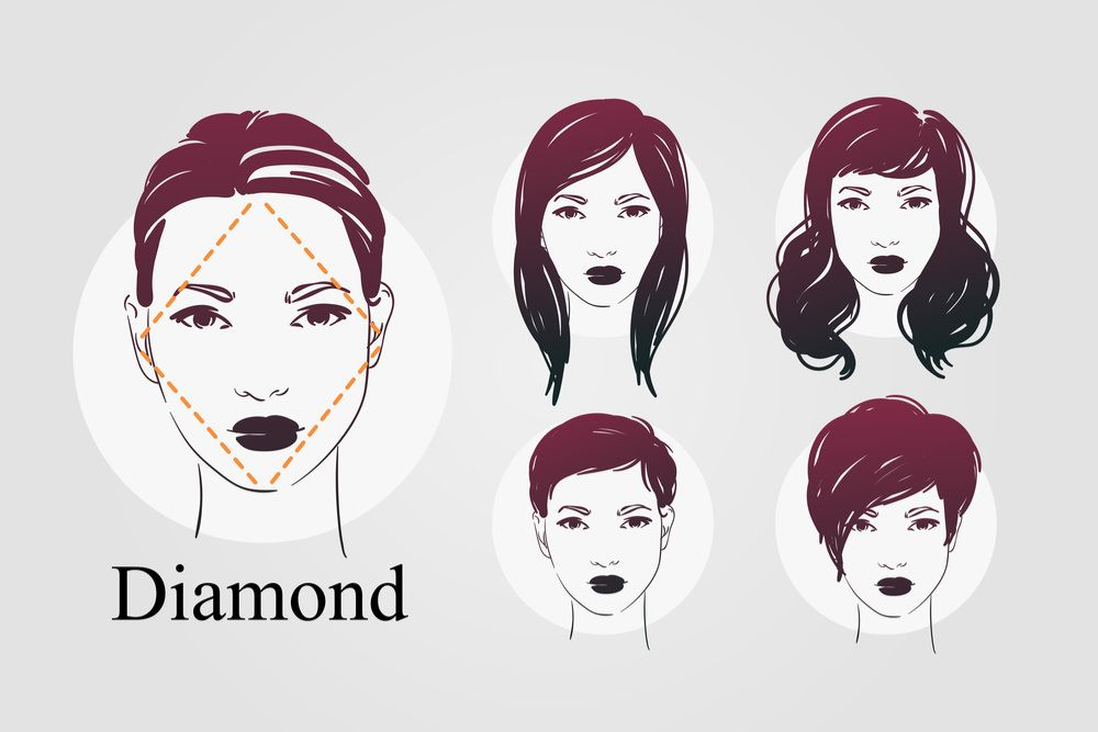 9 Face Shapes For Women And Best Hairstyles For Each Diamond Face