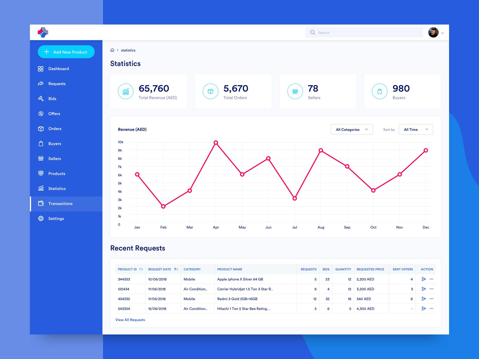 Dashboard Design Dashboard Design Clean Web Design Web Layout Design