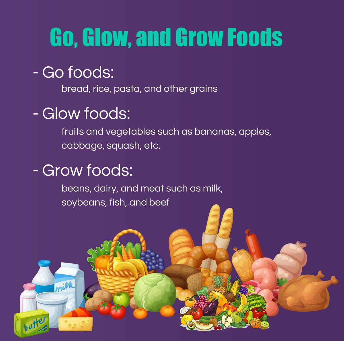 Go, Glow, and Grow Foods LittleLearnersLiteracyAcademy