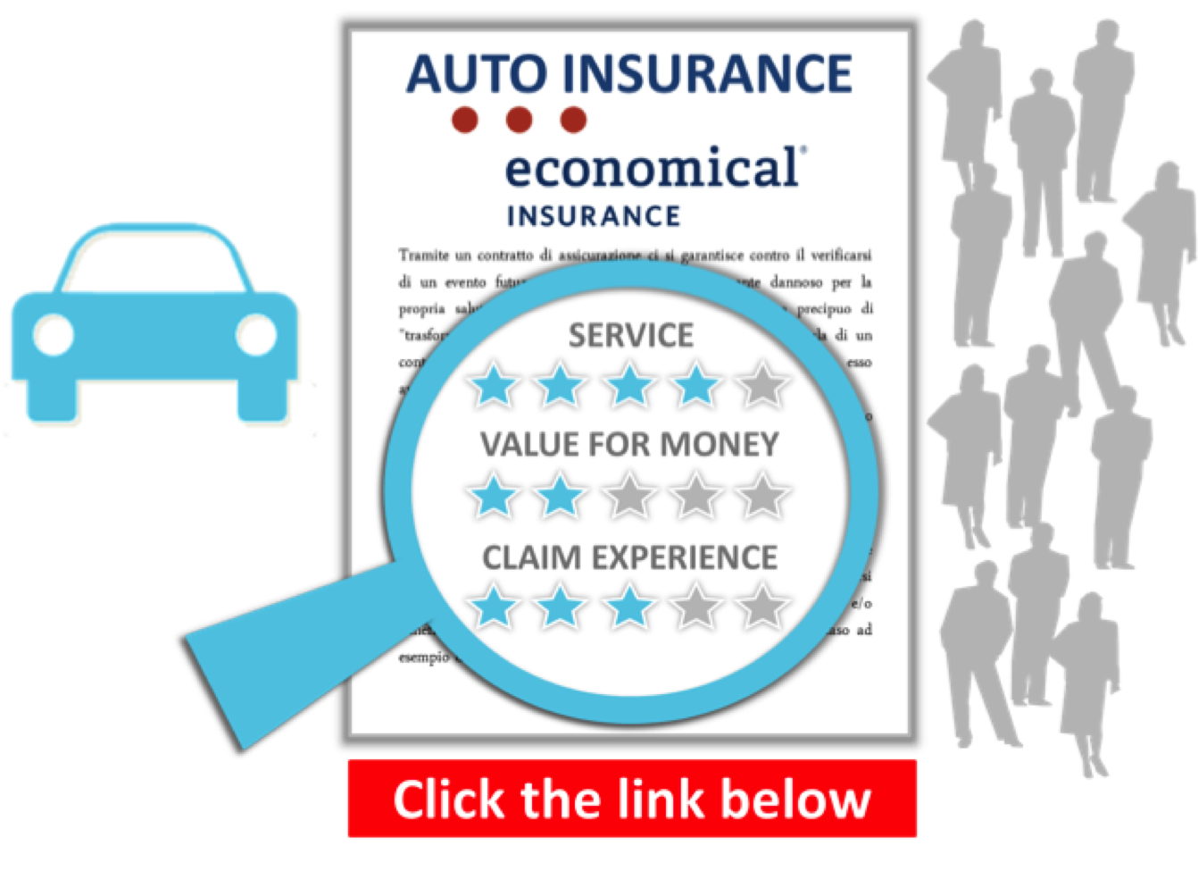 Independent Consumer Reviews For Economical Auto Insurance Https