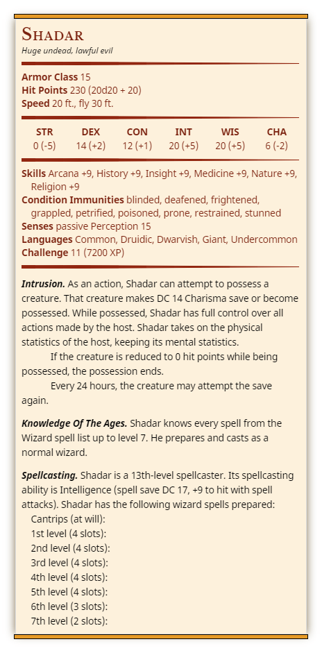 Shadar CR 11   Rpg in 2019   Dnd monsters, Dnd 5e homebrew, Dungeons