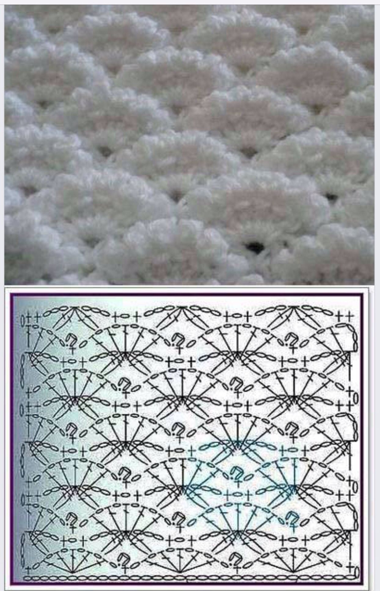 Pin de Anette Potgieter en crochet diy anette | Pinterest | Patrones ...