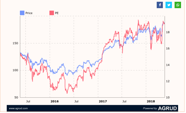 AAPL apple Dow Nasdaq Investment TradingIdeas AI