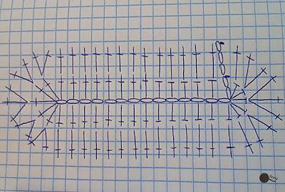 Moje Pasje Trampki Schemat Crochet Grid Lines