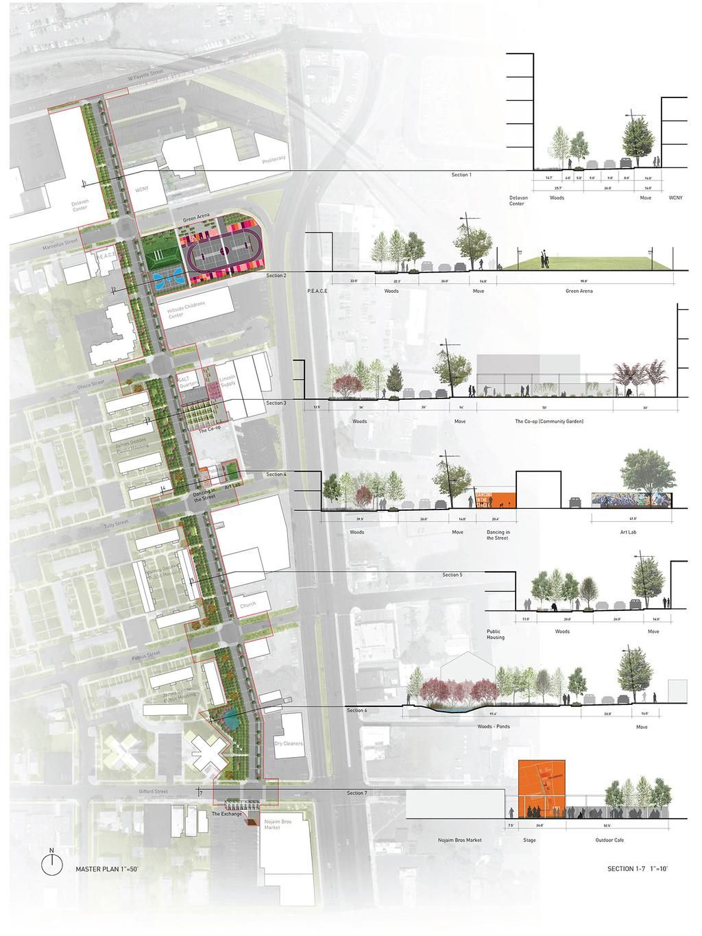 "Plan and cross-sections illustrate a ""complete street"" revamp in Syracuse, NY…"