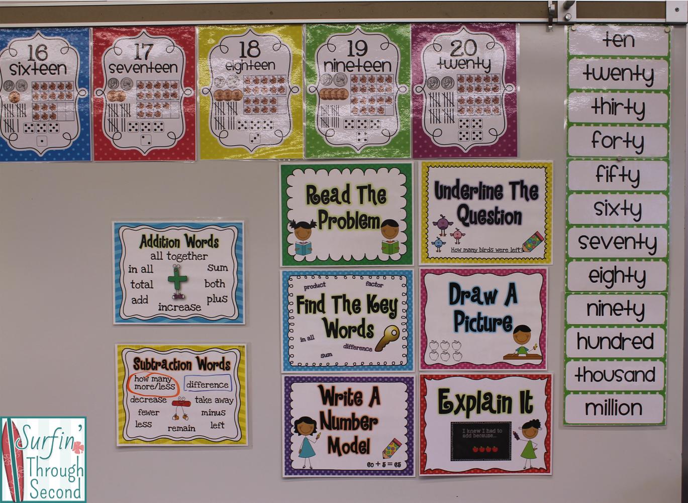 Math Focus Wall Math Focus Walls Math Classroom Second Grade Math