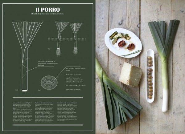 Dall'Olanda HerbariumTaste, l'erbario digitale di Valentina Raffaelli | Food & Design... che meraviglia!