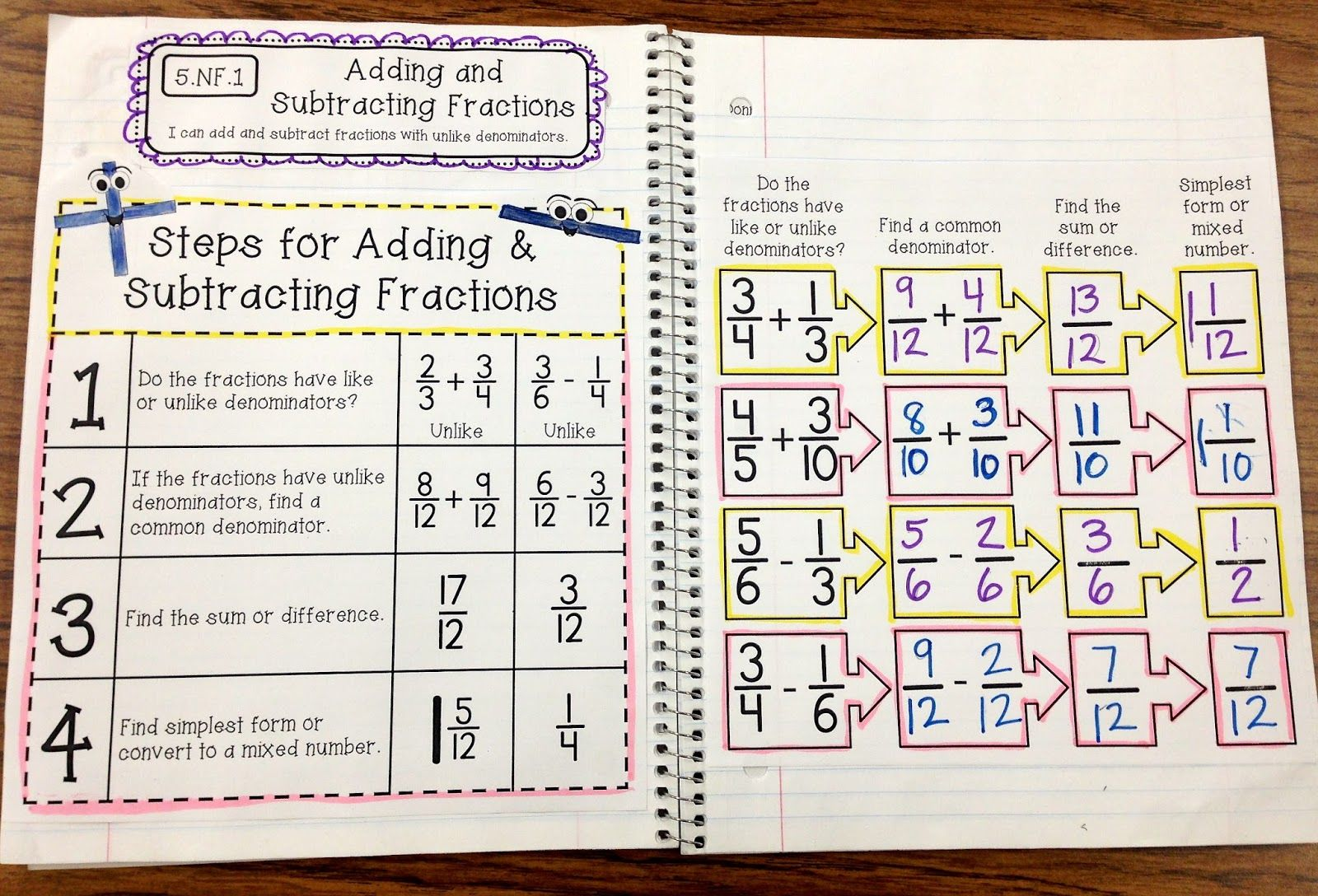 5th Grade Interactive Math Notebook Fractions Edition