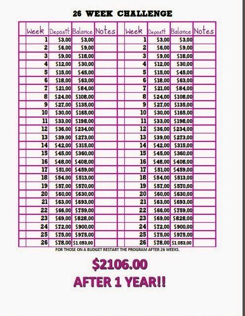 Stupendous image inside 26 week money challenge printable