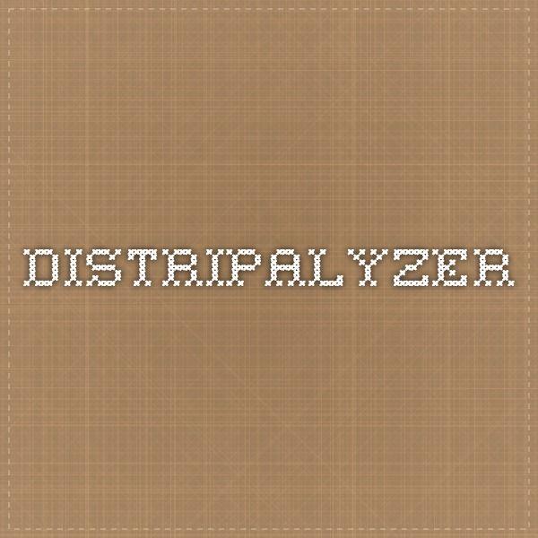 Distripalyzer