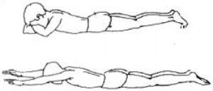 脊柱側凸治療措施
