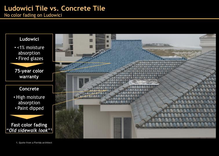 Roof Mediterranean Roofing Designs Ceramic Roof Tiles Ceramic Roof Tiles Roof Tiles Ludowici