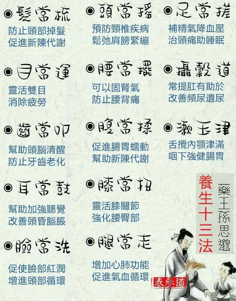 Pin By Chang Chi Lu On 健康百科 Health Knowledge Health Advice Health Tips