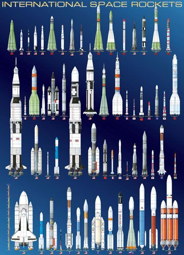 International Space Rockets With Images Space And Astronomy
