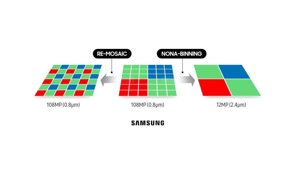 ما هي مميزات كاميرا جالاكسي اس 20 الترا التي تجعلها الأفضل صدى التقنية In 2020 Smartphone Samsung Galaxy