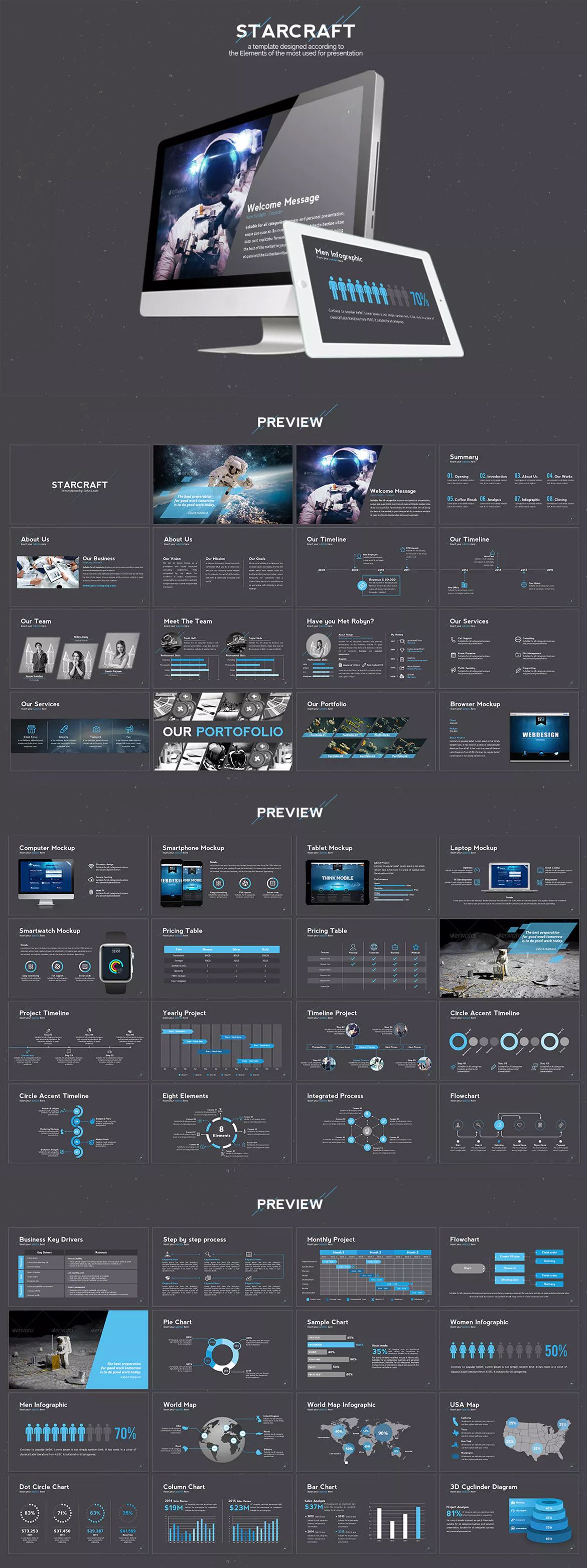 Starcraft Powerpoint Template Powerpoint presentation