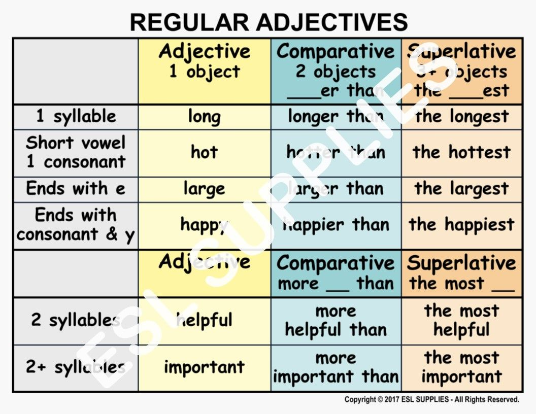 Do Your Students Struggle With Comparative And Superlative