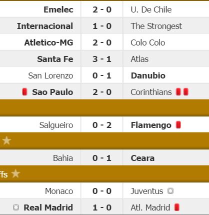 Hugedomains Com Colo Colo San Lorenzo Real Madrid