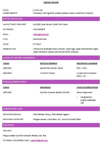 Contoh Resume Terbaik Lengkap Bahasa Melayu Template Surat Kerja