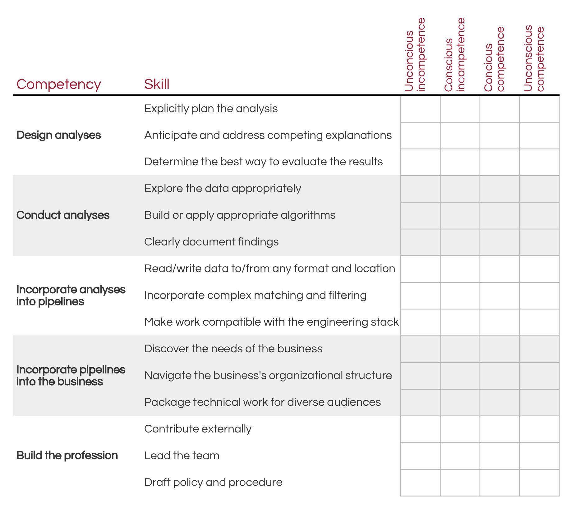 Wildly Important Goals Worksheet A Framework For