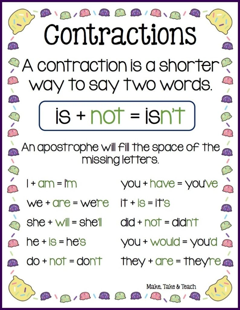 Free downloadable contractions poster and activities for ...