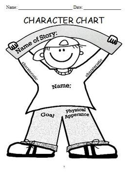 Character chart graphic organiser graphic organisers pinterest character chart graphic organiser ccuart Images